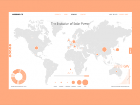 ¿Qué ha sucedido con la energía solar en los últimos doce meses en el mundo?
