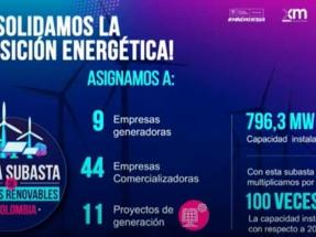 Adjudican 11 proyectos renovables que suman casi 800 MW en la subasta de energía