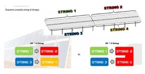 ESAsolar amplía las prestaciones del seguidor ESAtrack M5 2V con la configuración en cuatro strings