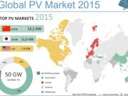 La solar fotovoltaica bate récords en 2015