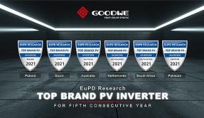 GoodWe se convierte en la única marca en recibir el premio EuPD Top Brand Award en seis países, entre ellos España