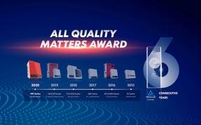 GoodWe gana el premio TÜV Rheinland All Quality por sexto año consecutivo y la serie SMT se agota el primer día