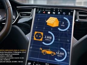 Algún día te moverás con un coche eléctrico cargado con la solar fotovoltaica de tu tejado