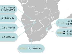 La energía solar se va de safari