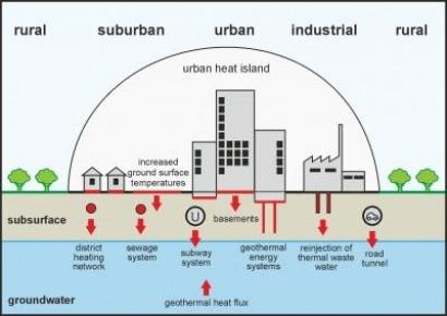 Todo un potencial energético bajo las ciudades