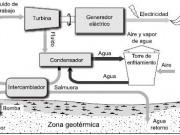 Granada albergará la primera planta de geotermia profunda en España