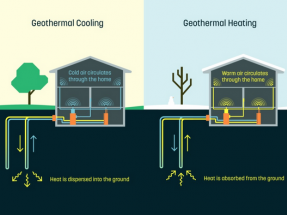 Google lanza una empresa para desarrollar la geotermia doméstica