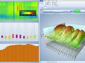 PLEXOS incorpora desarrollo para resolver coordinación hidrotérmica bajo incertidumbre