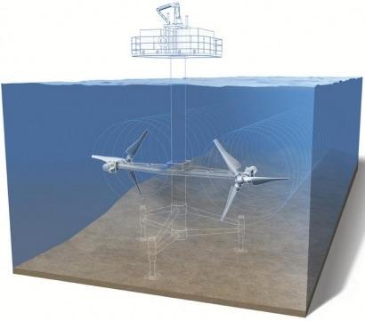 Siemens ahonda en su apuesta por la energía maremotriz