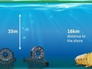 GE convertirá en electricidad las mareas de Bretaña