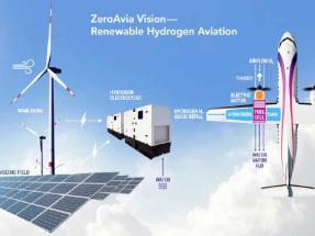 A las puertas de la aviación del futuro