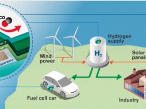 Investigadores suecos desarrollan el sensor de hidrógeno mas rápido del mundo