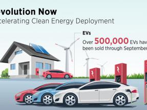 La venta de vehículos eléctricos alcanza el medio millón de unidades