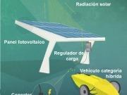 Presentan la cuarta edición de la Carrera Solar de Atacama