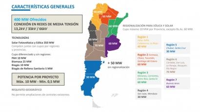 ARGENTINA: Pese a la crisis, el Gobierno anuncia una nueva licitación de proyectos renovables
