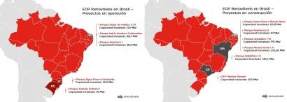 BRASIL: EDP Renováveis acuerda su primer contrato de compraventa de electricidad para un proyecto solar