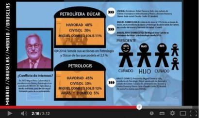 """La familia de Cañete controla el 70% de las petroleras de las que se """"desvinculó"""""""