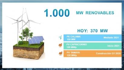 Engie anuncia tres proyectos renovables que suman 370 MW