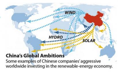 China lideró en 2016 la inversión mundial en renovables