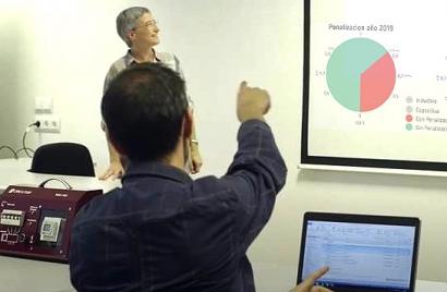 Aulas Técnicas y Webinars de Circutor