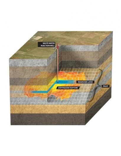 EEUU: Desarrollan un modelo para estimar el mayor terremoto que puede causar el fracking