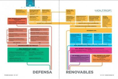 2015: el año en el que la regulación del sector eléctrico español se convirtió en un asunto europeo