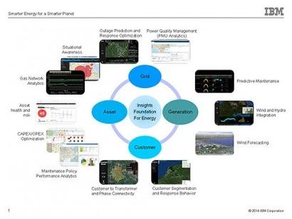IBM pone a disposición del sector de la energía una plataforma analítica en la nube