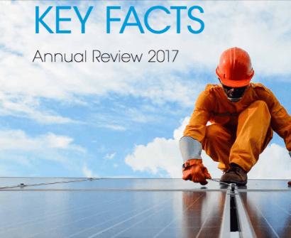 Las renovables, con la solar fotovoltaica a la cabeza, lideran el empleo mundial en el sector de la energía