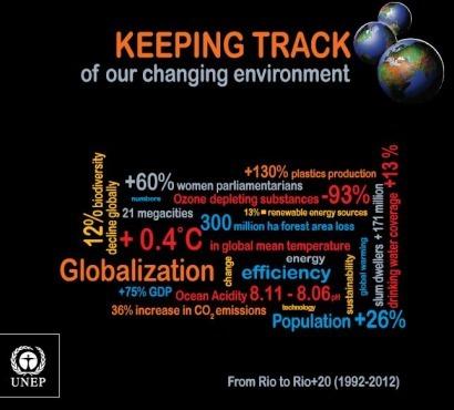 El uso del biodiésel ha aumentado en un 300.000 por ciento en los últimos veinte años