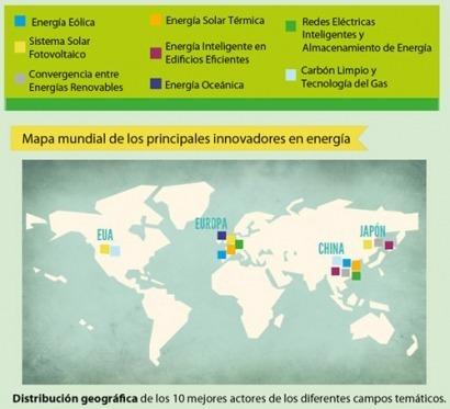 Kic-top-10-innovacion