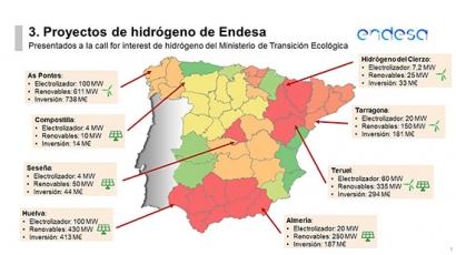 Endesa, dispuesta a invertir 2.900 millones en 23 proyectos de hidrógeno verde en España