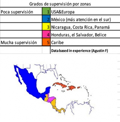 Guía básica de O&M renovable para Latinoamérica