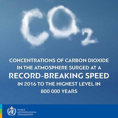 La concentración de gases de efecto invernadero en la atmósfera alcanza un nuevo récord