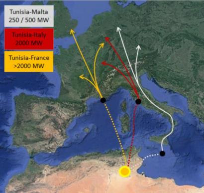 La idea de trasladar la energía solar del Sahara a Europa resurge a través del proyecto TuNur