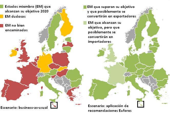 Cumplimiento estados miembro UE del objetivo 2020 en materia de energías renovables