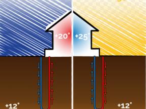 APPA reivindica la biomasa y la geotermia para la climatización urbana