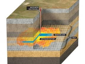 Desarrollan un modelo para estimar el mayor terremoto que puede causar el fracking