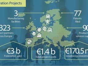 ¿Necesitas financiación para un proyecto de energía sostenible? InnoEnergy te escucha