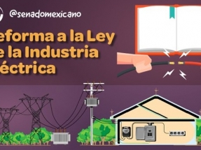 Aprobada la reforma a la Ley de Industria Eléctrica ¿qué puede significar para las renovables y para el medioambiente?