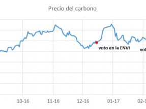 El mercado europeo del carbono, ¿un barco que se hunde?