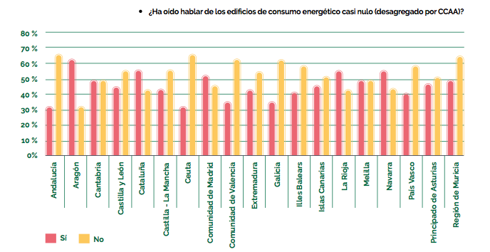 https://www.energias-renovables.com/ficheroenergias/fotos/por_CCAA.png