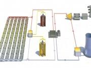 Salta: Anuncian la primera central térmica solar