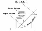 México: promocionan cocinas solares gratuitas