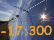 Protermosolar indica a la CNE cómo reducir 17.300 millones de déficit